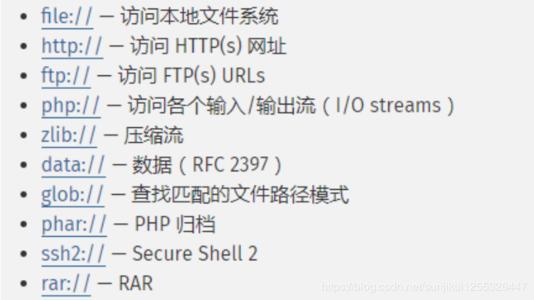 PHP伪协议